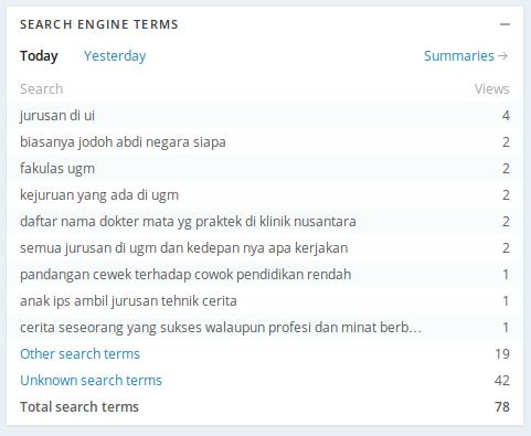 Kocak - Search Engine Terms - 2