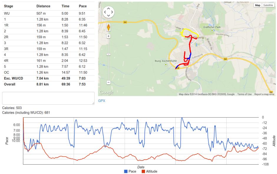 10km100days20141215