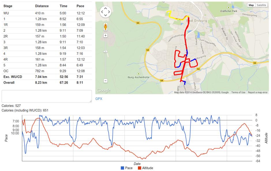 10km100days20141221